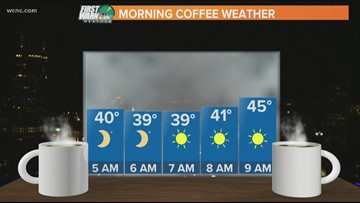 Chilly Monday morning forecast