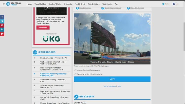 Charlotte Motor Speedway nominated for NASCAR's best track
