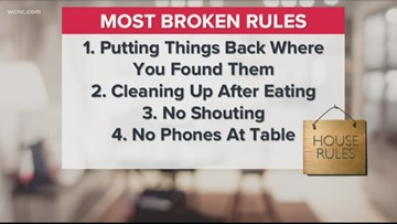 Put the phones down! The most commonly broken house rules