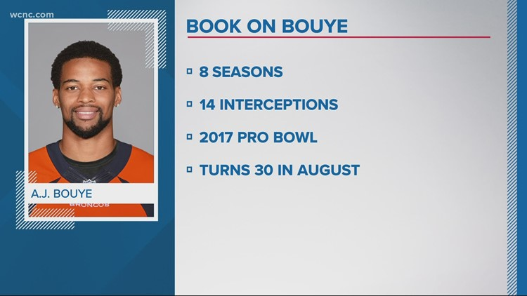 Panthers sign A.J. Bouye