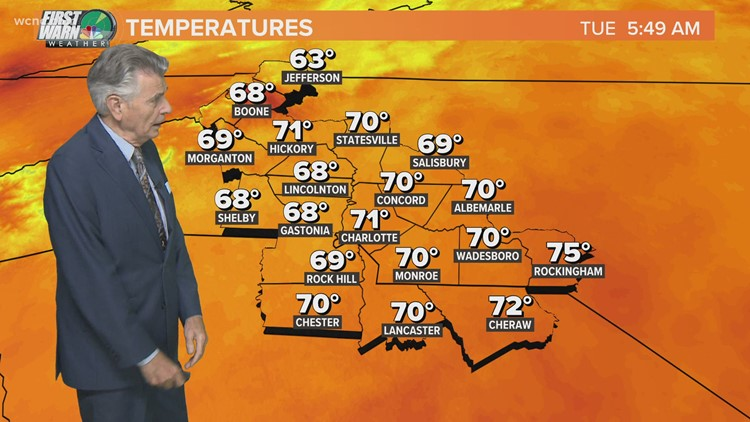 FORECAST: Hot/humid and chance of showers and storms