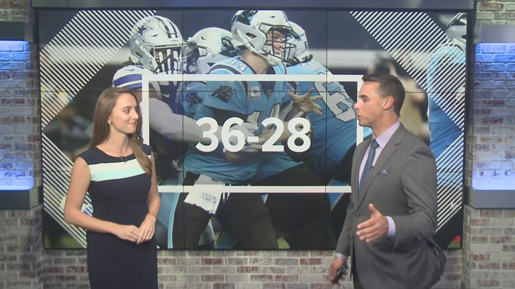Panthers lose to Cowboys, 36-28