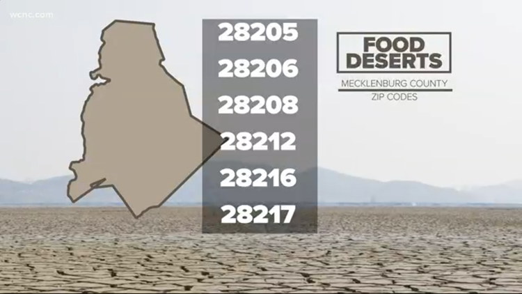 Meck Co Food Deserts