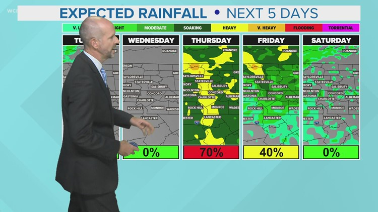 Much cooler and wetter later this week