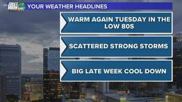 Monday late-night weather forecasta