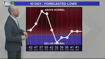 Monday late night weather forecast