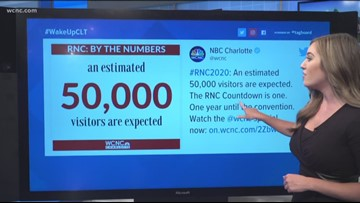 2020 RNC will bring an estimated $200 million to Charlotte region
