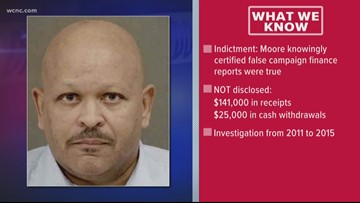 Former state Rep. Rodney Moore surrenders to authorities