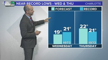 Monday late-night weather forecast