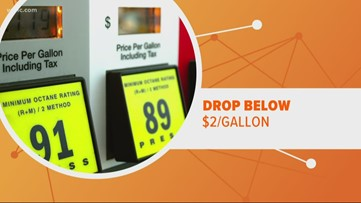 Gas prices falling nationwide due to the coronavirus