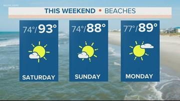 Dangerous heat in the Carolinas this week