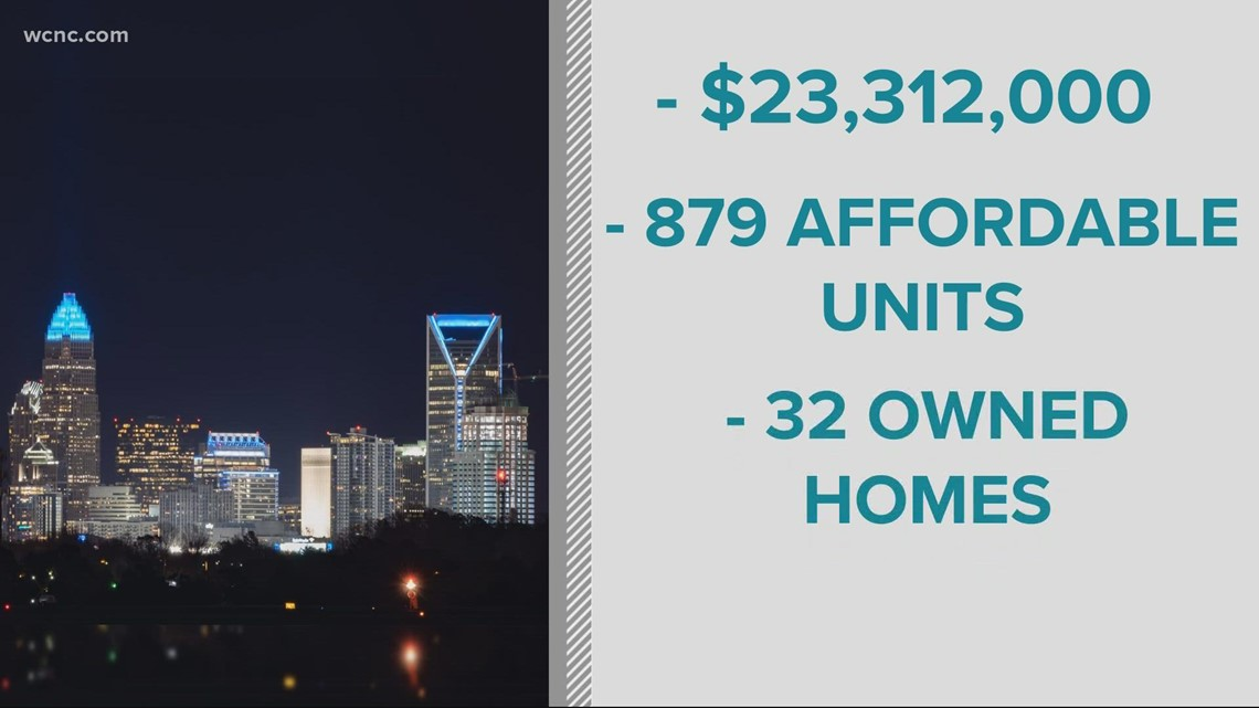 Charlotte City Council examines affordable housing