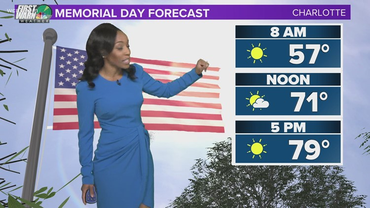 We take a look at your Memorial Day forecast