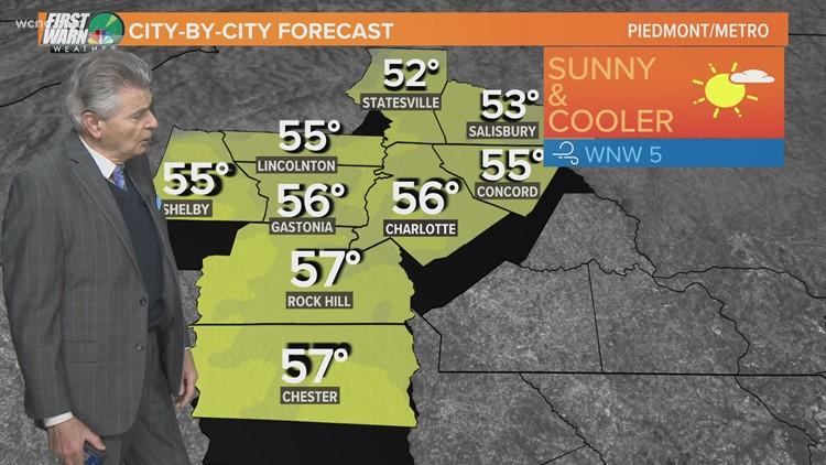 Sunny but cool Friday across the Carolinas