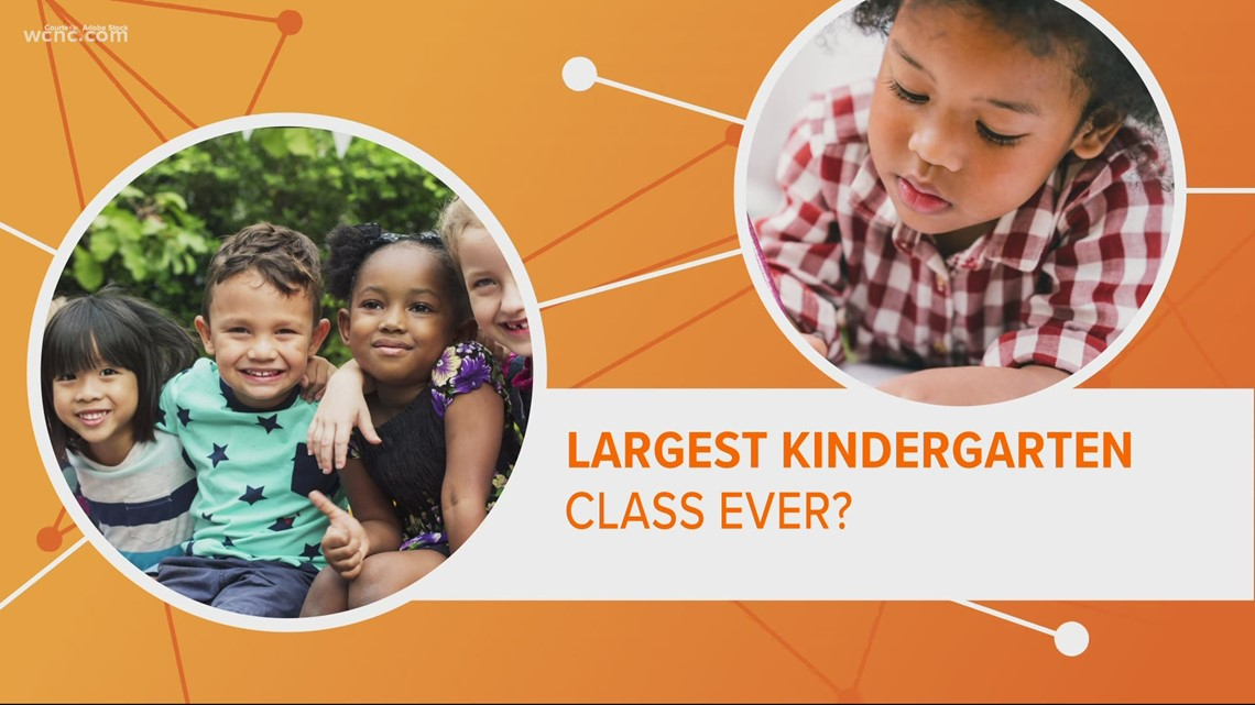 Could 2021 have the largest kindergarten class ever?