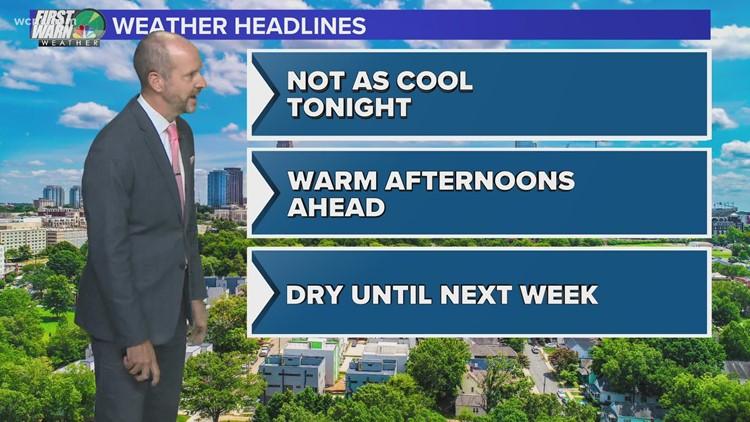 Dry weather continues until next week
