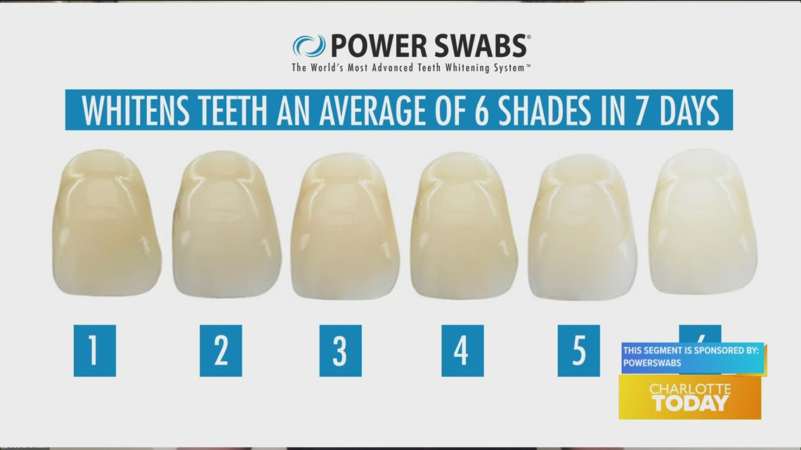 Make your teeth whiter and brighter