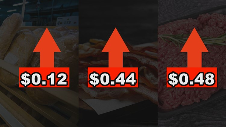 $$$ Spending more at the grocery store? Here's why...