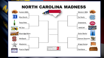 North Carolina madness: Choose your favorite NC staples