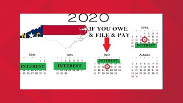 Why NC is charging you interest on your taxes