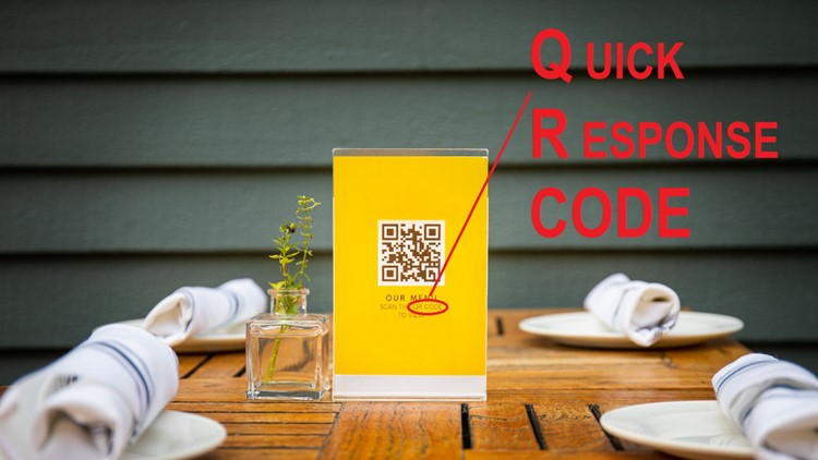 Just what is a QR code and how does it work?