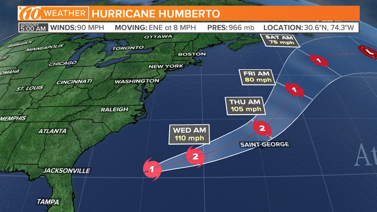 Hurricane Humberto strengthens, packing 90-mph winds