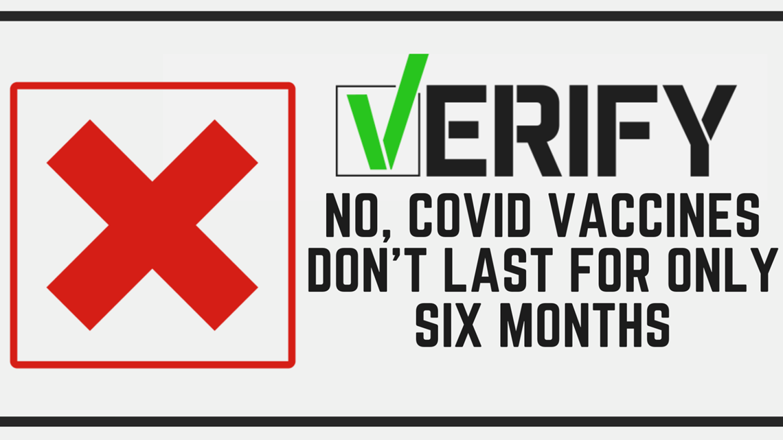 VERIFY: No, COVID-19 vaccines don't last only six months